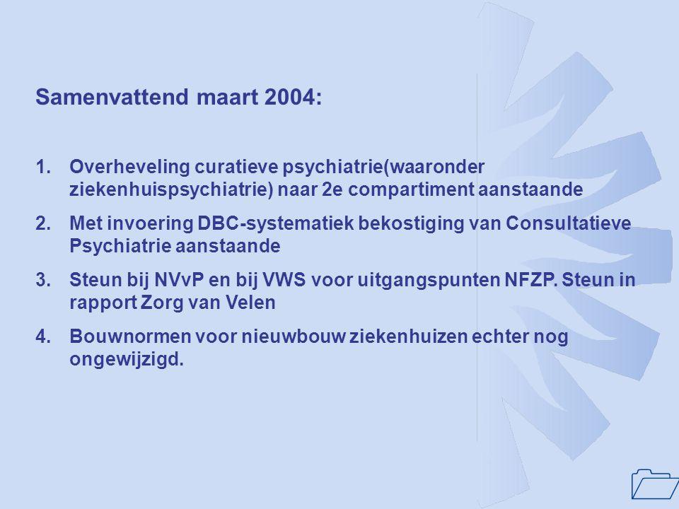Samenvattend maart 2004: Overheveling curatieve psychiatrie(waaronder ziekenhuispsychiatrie) naar 2e compartiment aanstaande.
