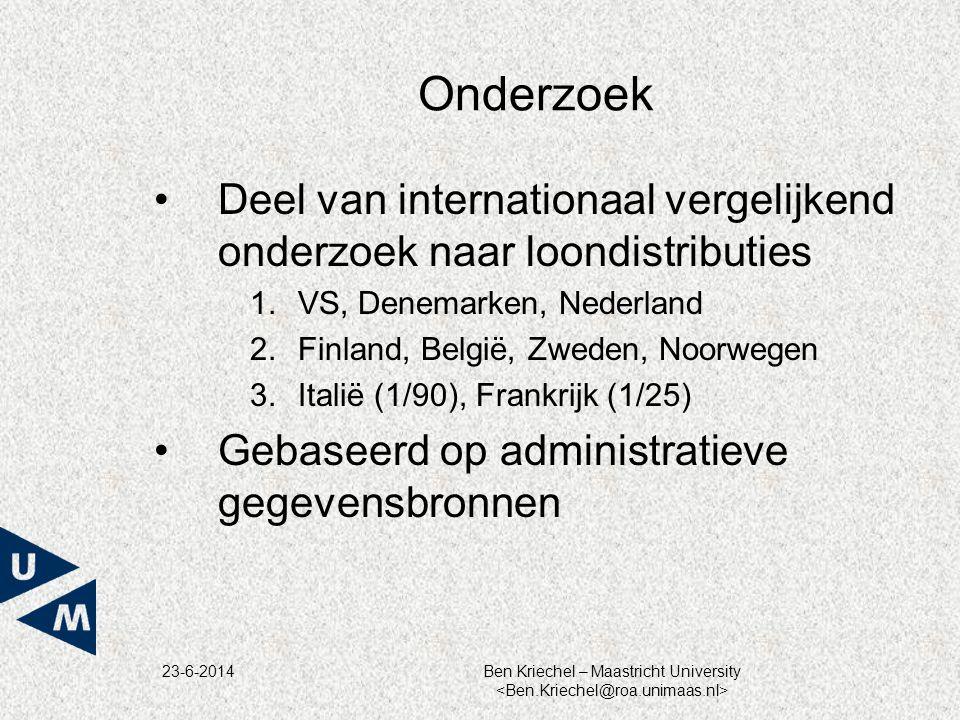 Onderzoek Deel van internationaal vergelijkend onderzoek naar loondistributies. VS, Denemarken, Nederland.