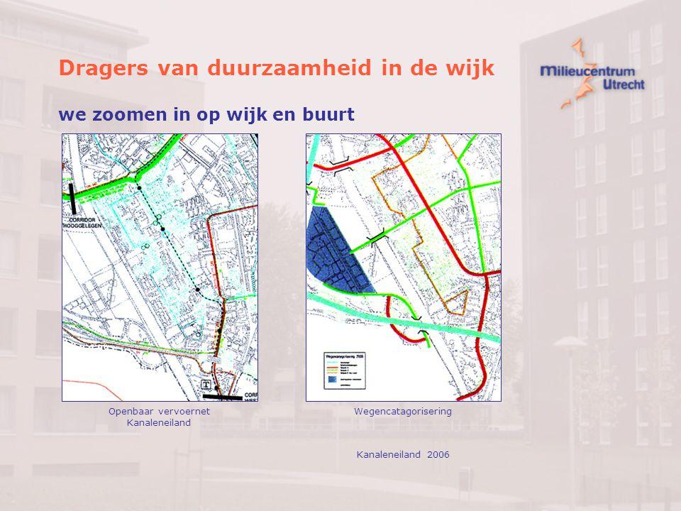 Dragers van duurzaamheid in de wijk we zoomen in op wijk en buurt