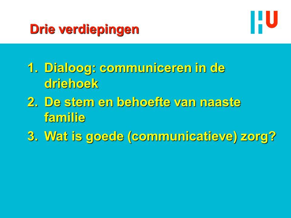 Drie verdiepingen Dialoog: communiceren in de driehoek.