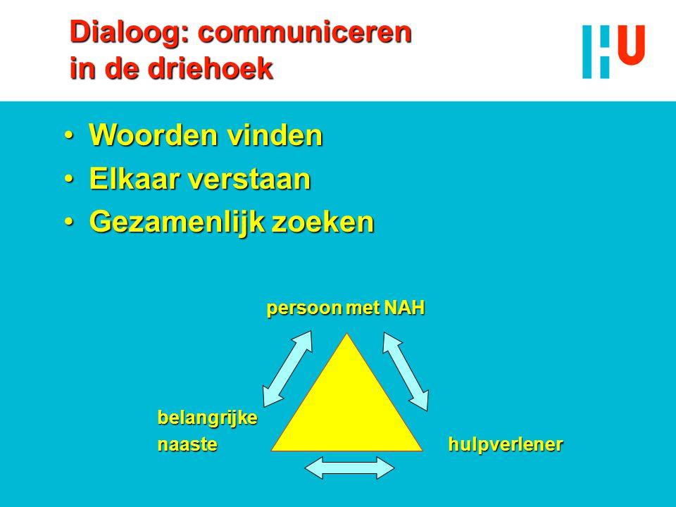Dialoog: communiceren in de driehoek