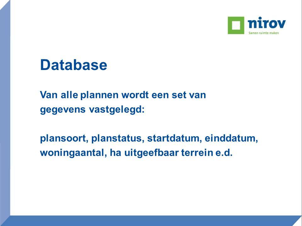 Database Van alle plannen wordt een set van gegevens vastgelegd: