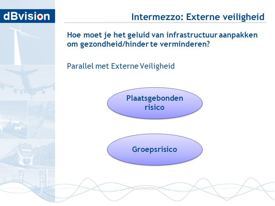 Intermezzo: Externe veiligheid