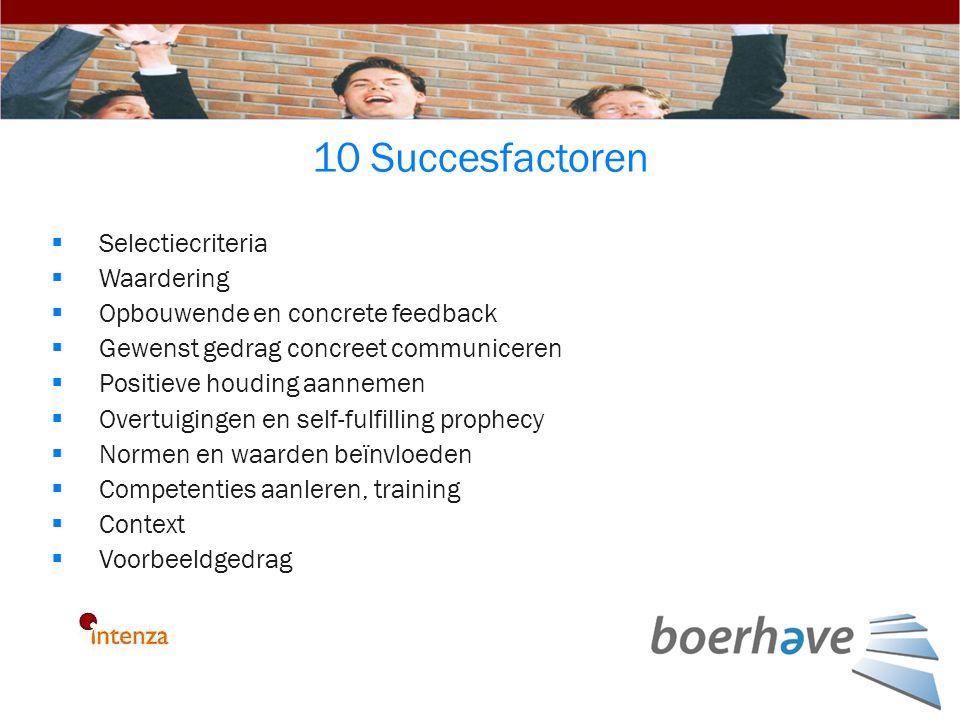 10 Succesfactoren Selectiecriteria Waardering