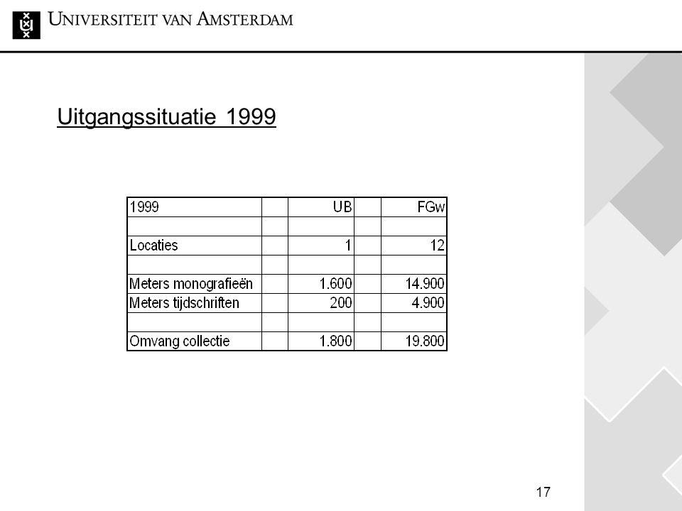 Uitgangssituatie 1999