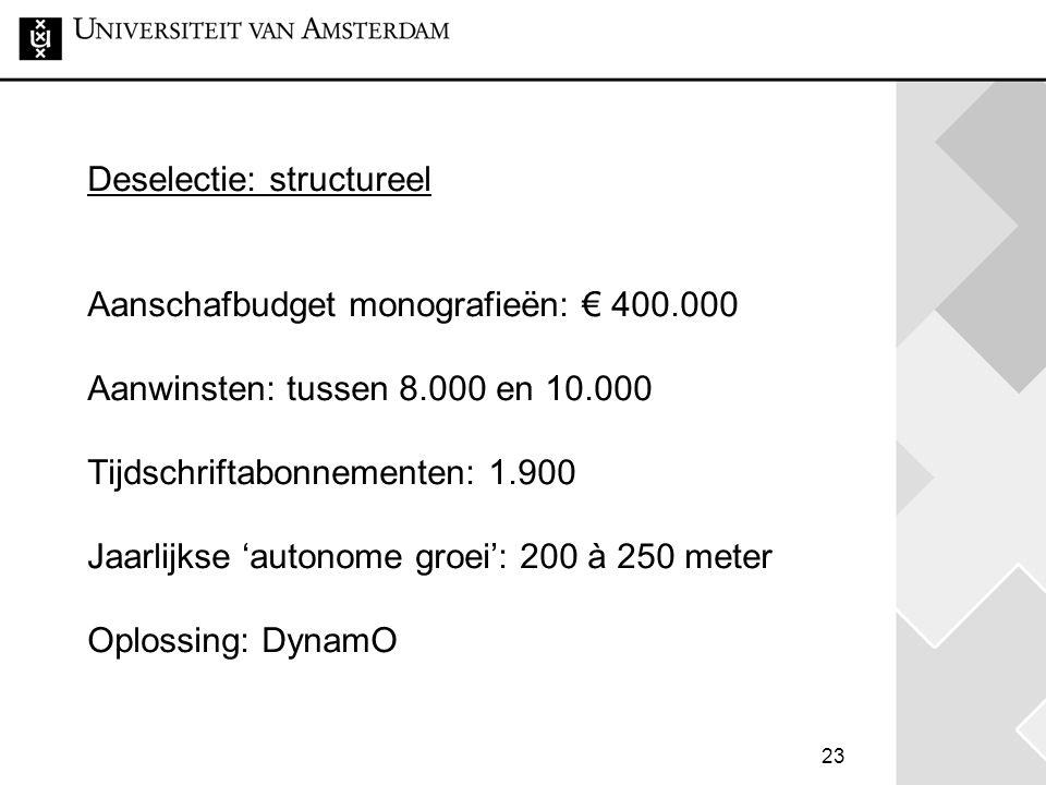 Deselectie: structureel Aanschafbudget monografieën: € 400