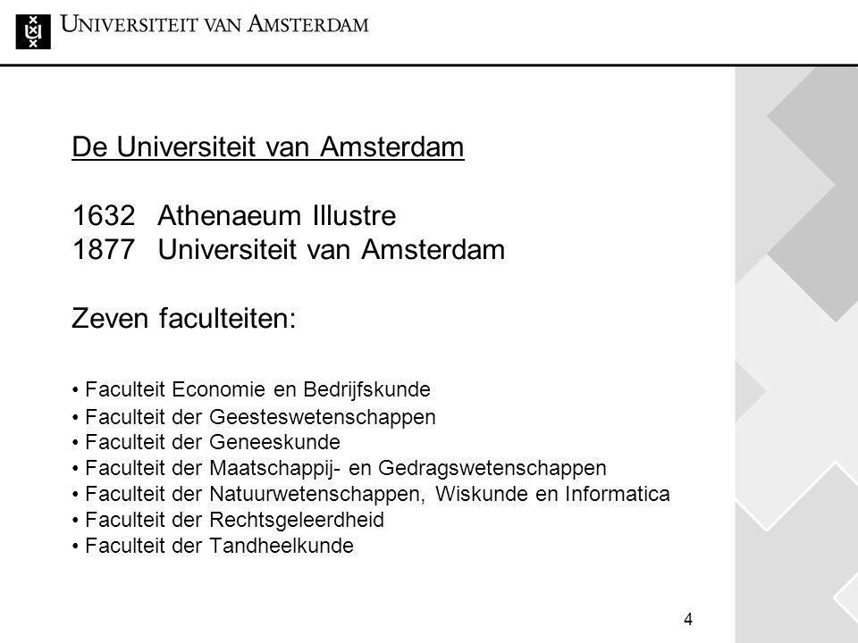 De Universiteit van Amsterdam 1632. Athenaeum Illustre 1877