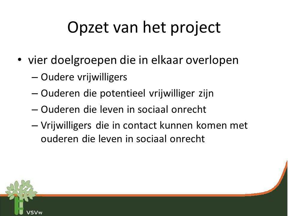 Opzet van het project vier doelgroepen die in elkaar overlopen