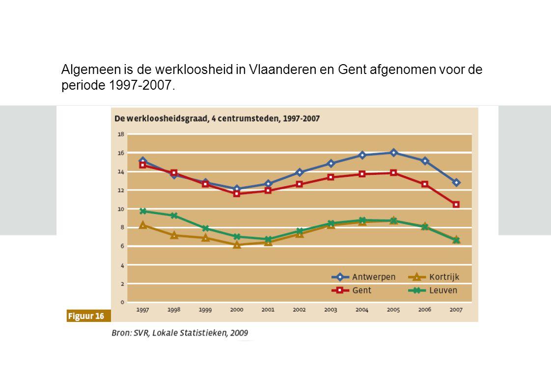 Algemeen is de werkloosheid in Vlaanderen en Gent afgenomen voor de periode 1997-2007.