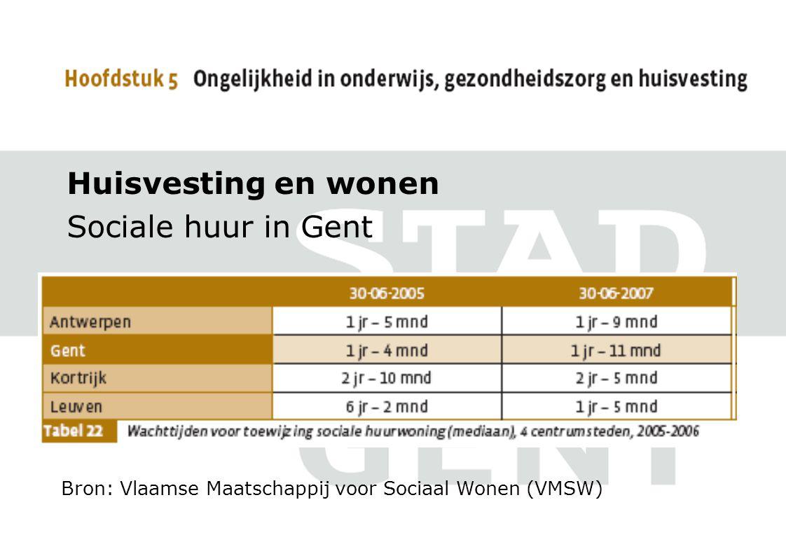 Huisvesting en wonen Sociale huur in Gent