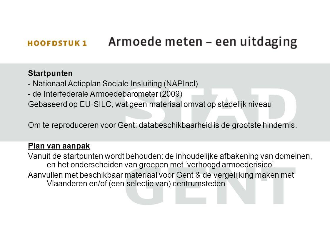 - Nationaal Actieplan Sociale Insluiting (NAPIncl)