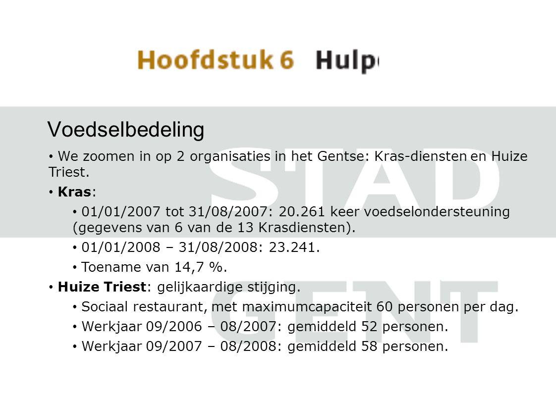 Voedselbedeling We zoomen in op 2 organisaties in het Gentse: Kras-diensten en Huize Triest. Kras: