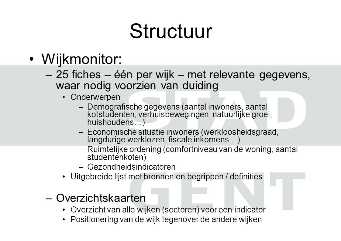 Structuur Wijkmonitor: