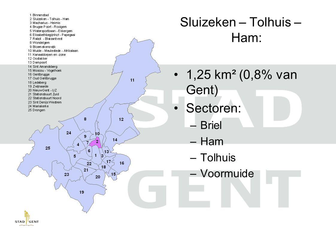 Sluizeken – Tolhuis – Ham: