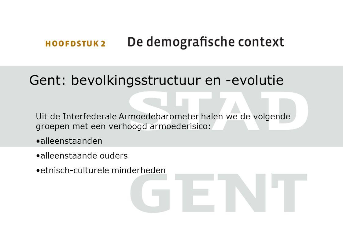 Gent: bevolkingsstructuur en -evolutie