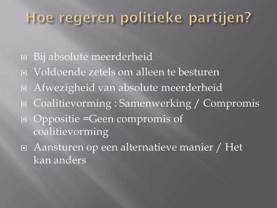 Hoe regeren politieke partijen
