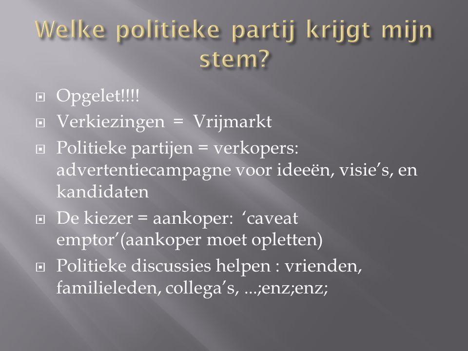 Welke politieke partij krijgt mijn stem
