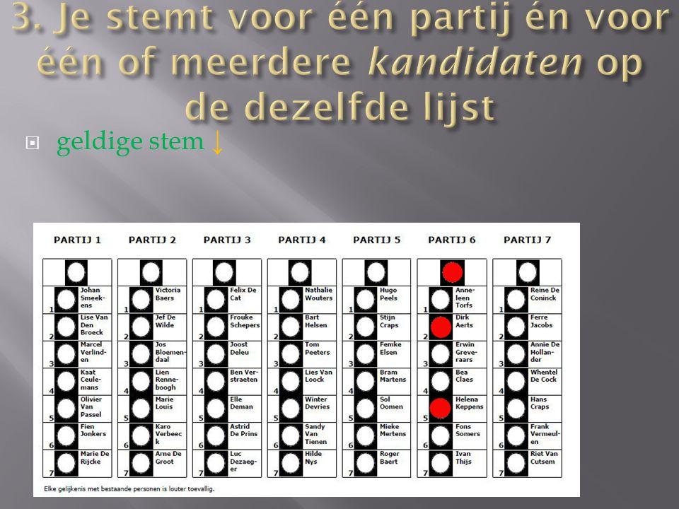 3. Je stemt voor één partij én voor één of meerdere kandidaten op de dezelfde lijst