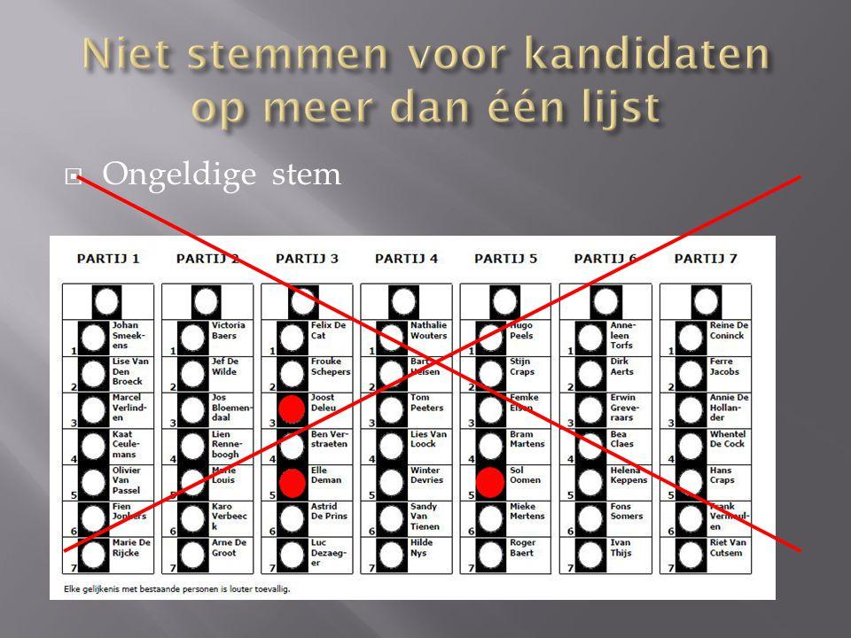 Niet stemmen voor kandidaten op meer dan één lijst