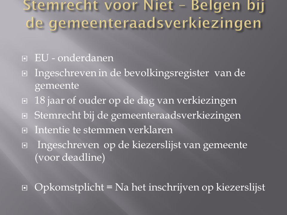 Stemrecht voor Niet – Belgen bij de gemeenteraadsverkiezingen