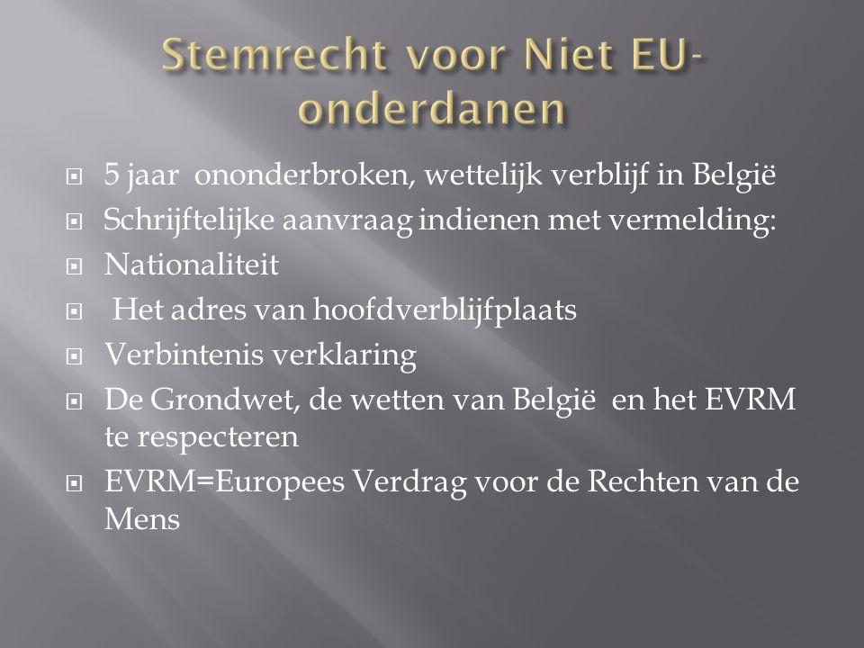 Stemrecht voor Niet EU-onderdanen