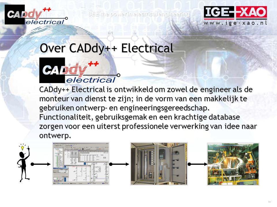 Over CADdy++ Electrical