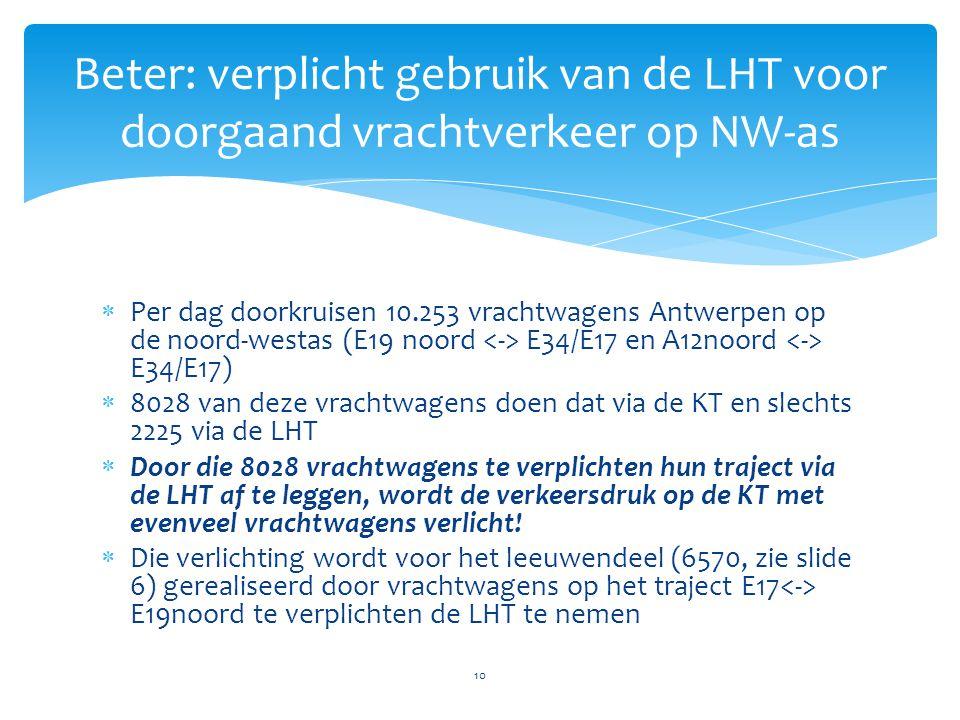 Beter: verplicht gebruik van de LHT voor doorgaand vrachtverkeer op NW-as