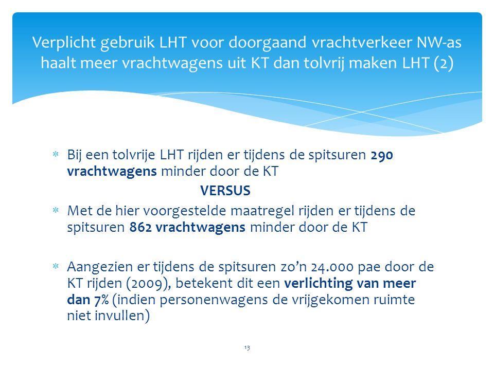 Verplicht gebruik LHT voor doorgaand vrachtverkeer NW-as haalt meer vrachtwagens uit KT dan tolvrij maken LHT (2)