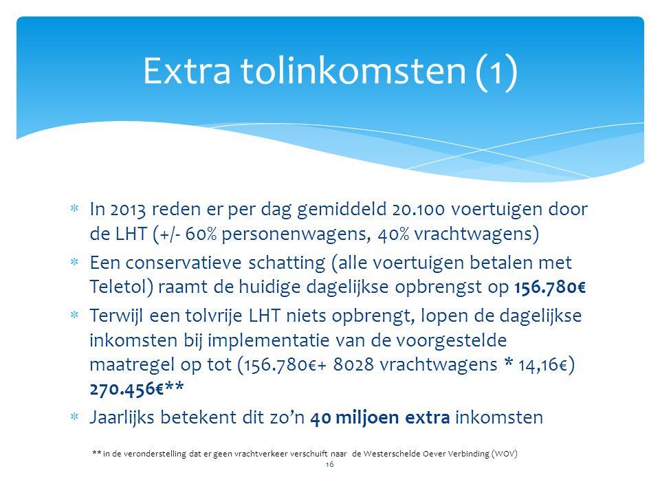 Extra tolinkomsten (1) In 2013 reden er per dag gemiddeld 20.100 voertuigen door de LHT (+/- 60% personenwagens, 40% vrachtwagens)