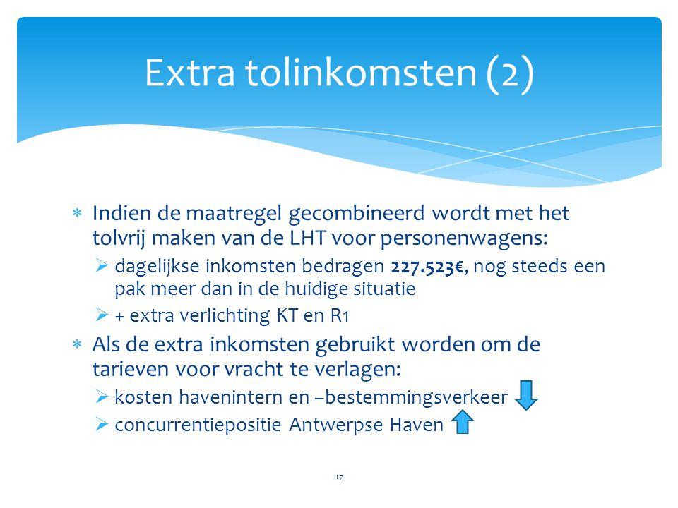 Extra tolinkomsten (2) Indien de maatregel gecombineerd wordt met het tolvrij maken van de LHT voor personenwagens: