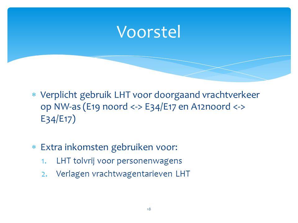 Voorstel Verplicht gebruik LHT voor doorgaand vrachtverkeer op NW-as (E19 noord <-> E34/E17 en A12noord <-> E34/E17)