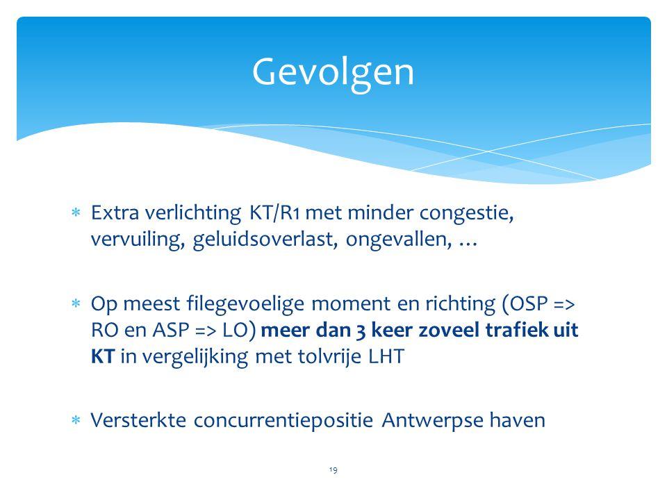Gevolgen Extra verlichting KT/R1 met minder congestie, vervuiling, geluidsoverlast, ongevallen, …