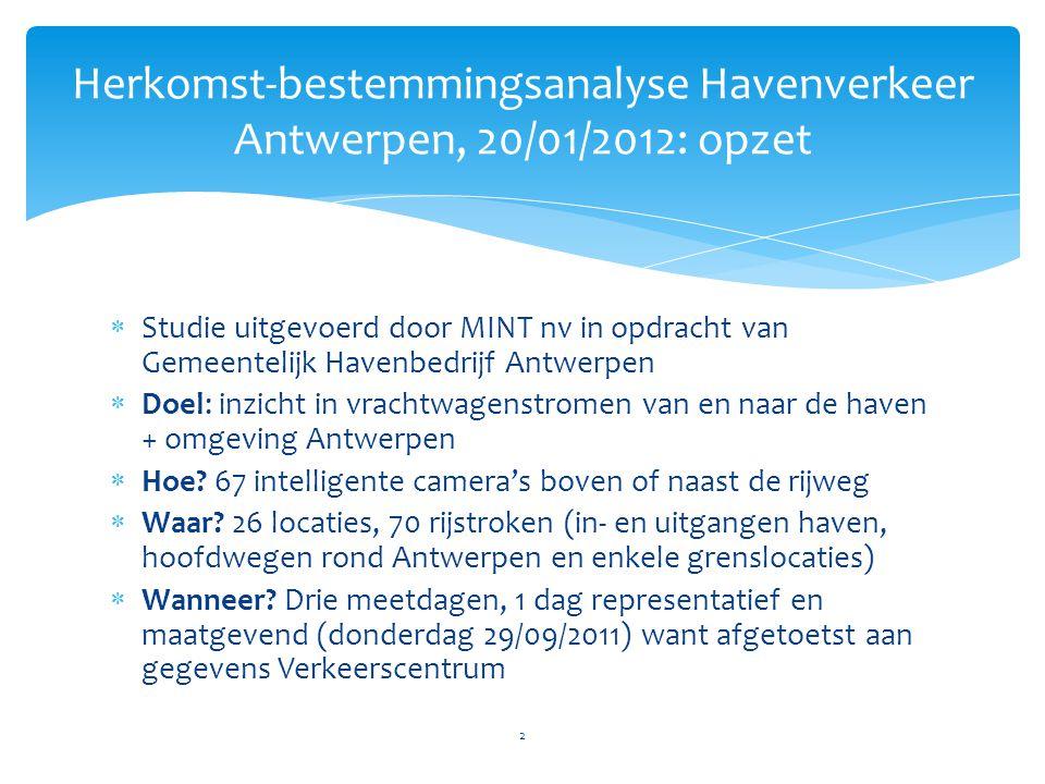 Herkomst-bestemmingsanalyse Havenverkeer Antwerpen, 20/01/2012: opzet