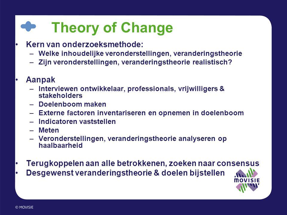 Theory of Change Kern van onderzoeksmethode: Aanpak