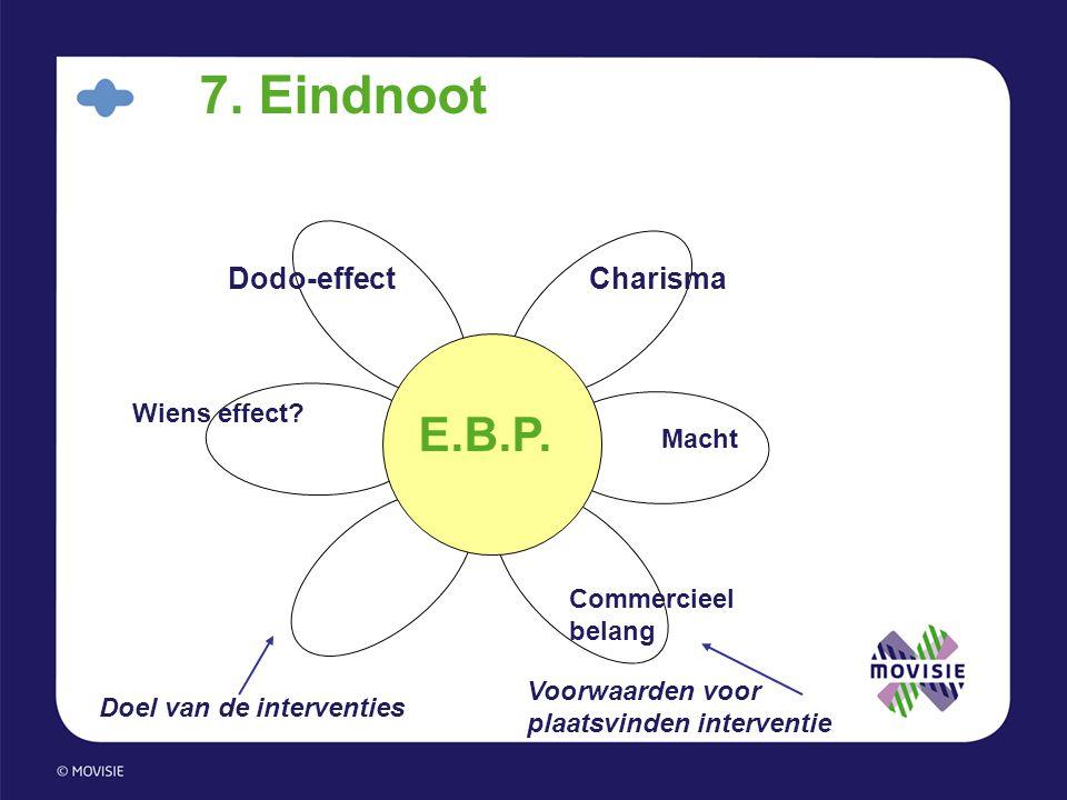 7. Eindnoot E.B.P. Wiens effect Macht Commercieel belang
