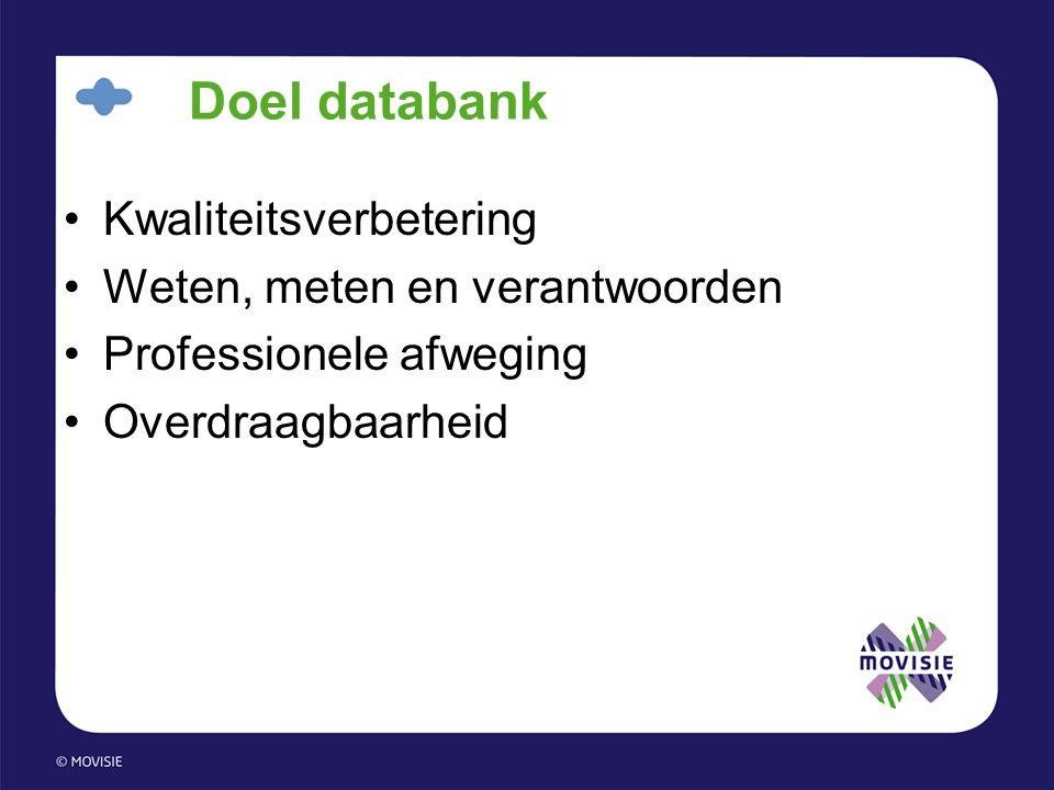 Doel databank Kwaliteitsverbetering Weten, meten en verantwoorden
