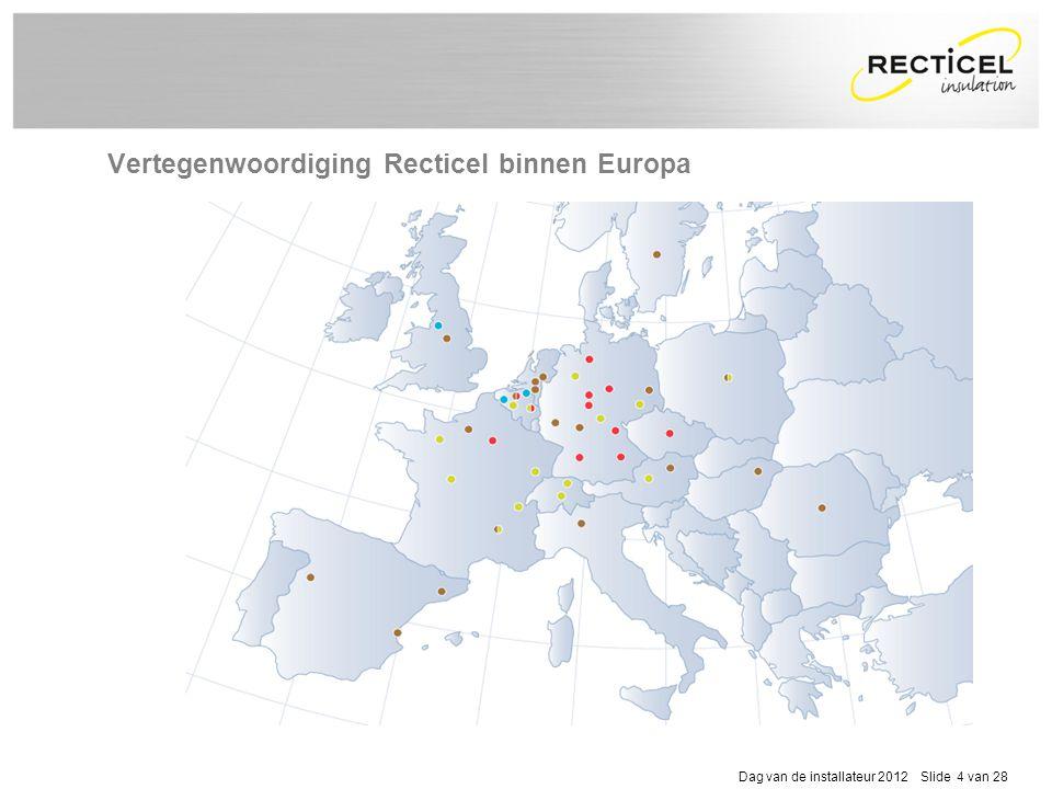 Vertegenwoordiging Recticel binnen Europa