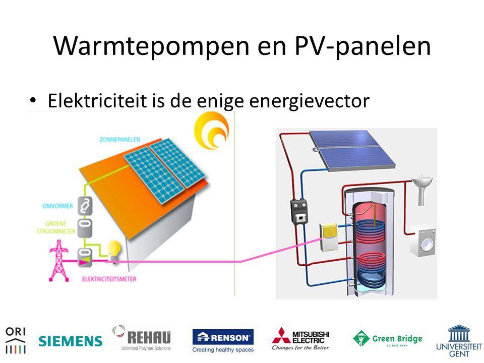 Warmtepompen en PV-panelen