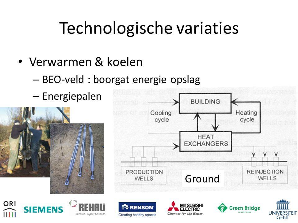 Technologische variaties