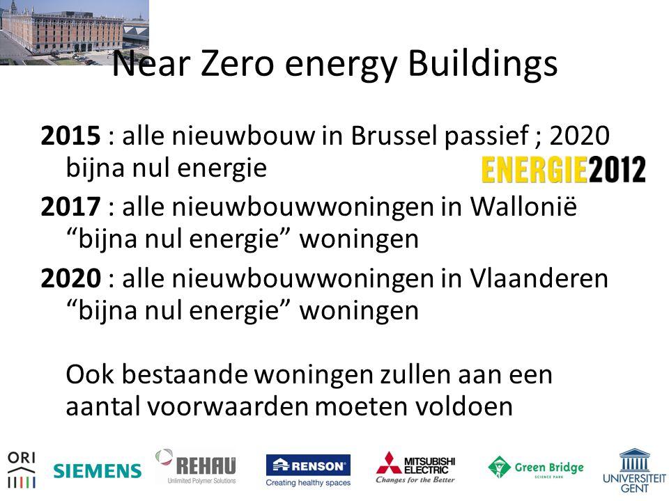 Near Zero energy Buildings