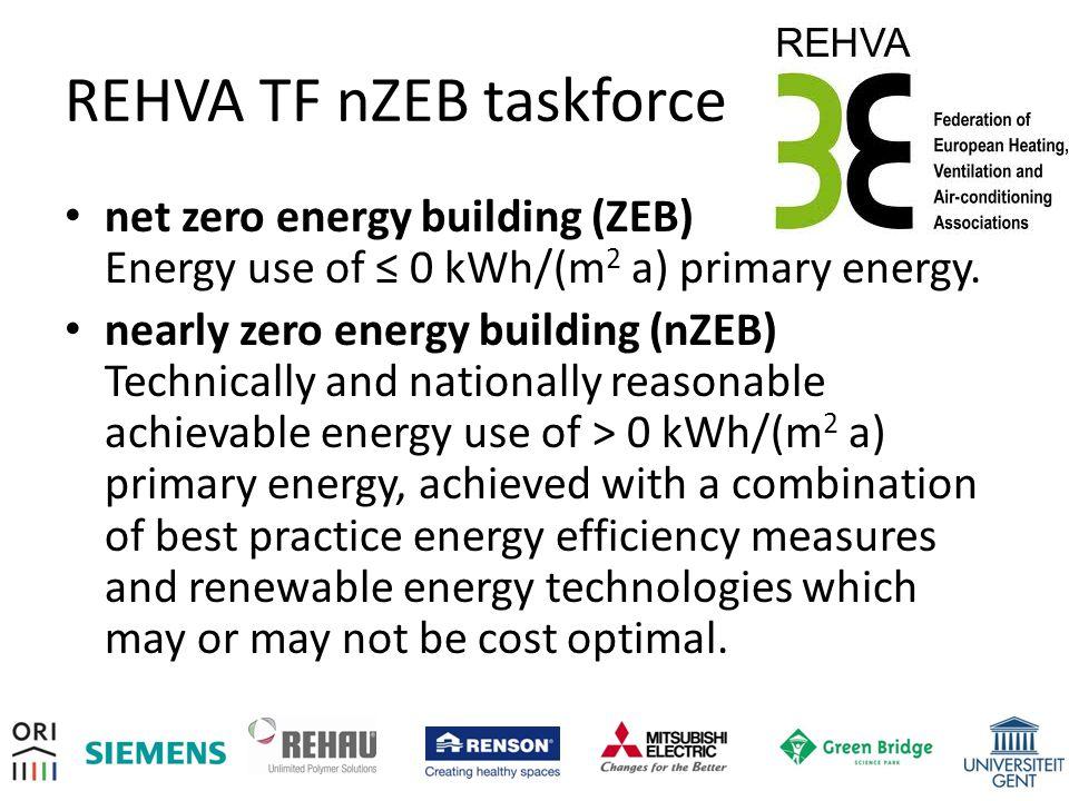 REHVA TF nZEB taskforce