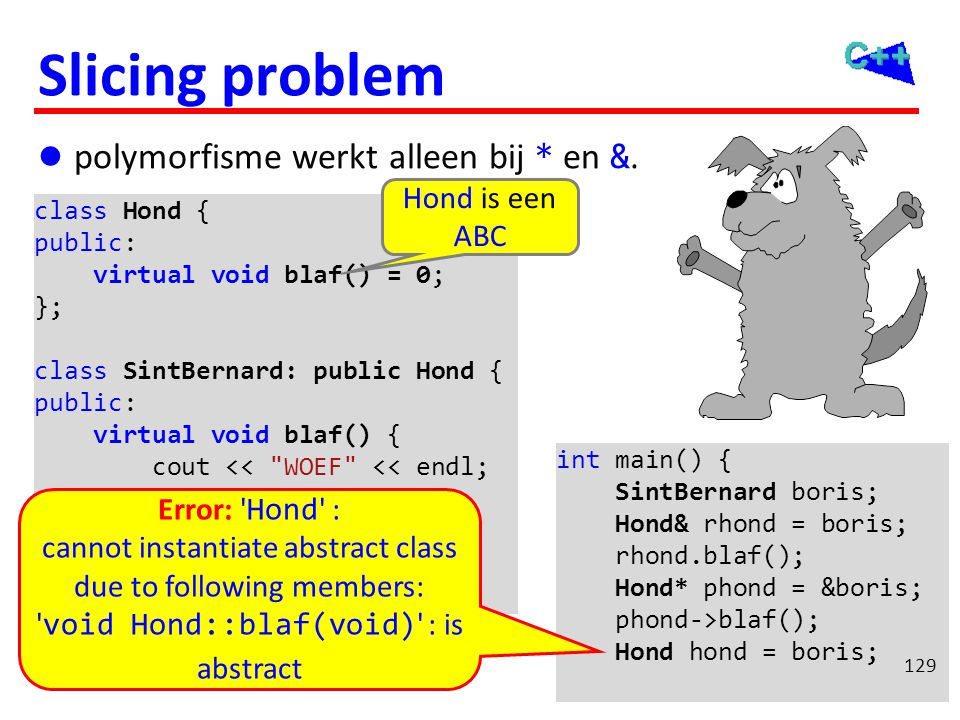 Slicing Problem Maak alle base classes abstract. Kan niet altijd:
