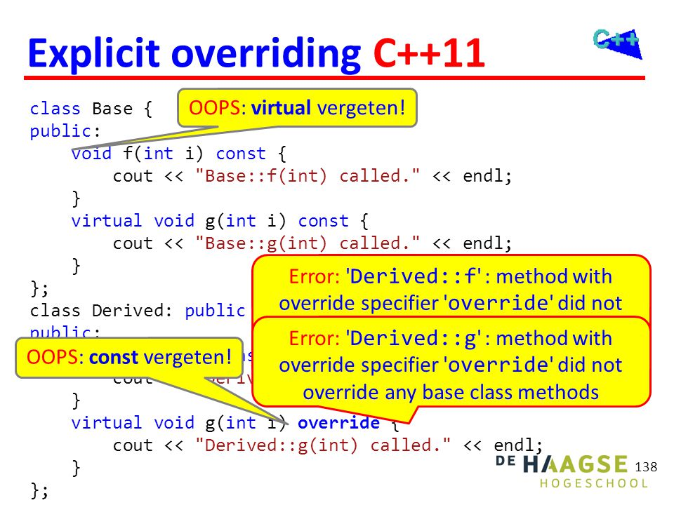 Final overriding C++11