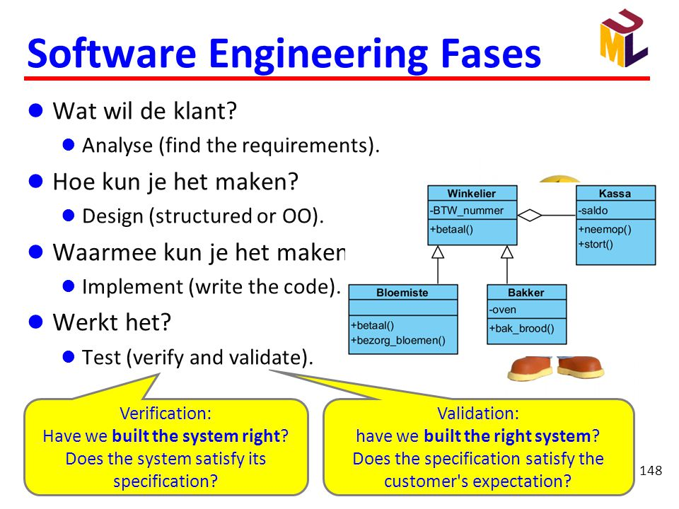 Software Engineering Waterval methode