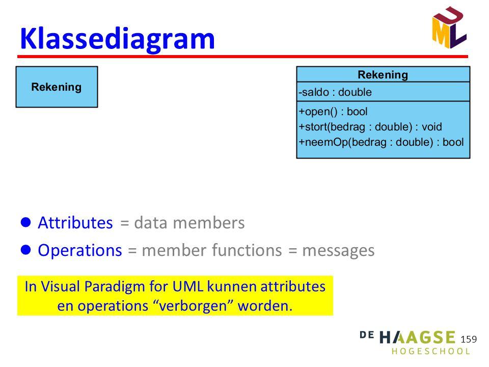 Objectdiagram Object is een instantie van een Class
