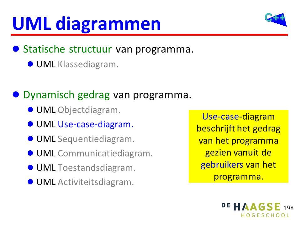 OGOPRG 3 april 2017. UML Use-case-diagram. Wordt gebruikt voor vastleggen van de functionele eisen.