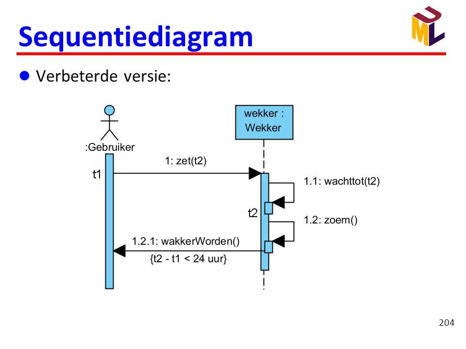 Bevat dezelfde informatie als een sequentiediagram.