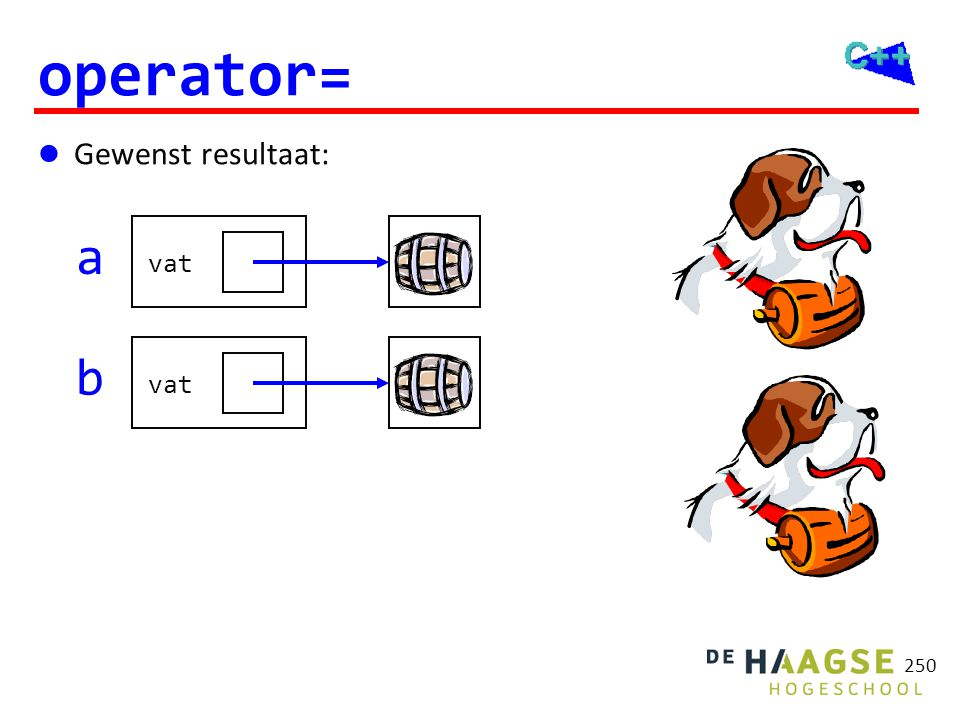 OGOPRG 3 april 2017. operator= SintBernard& SintBernard::operator=(const SintBernard& r) { SintBernard t(r);