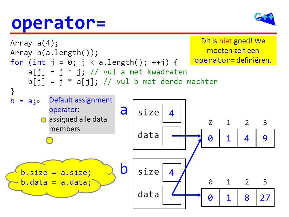 operator= a b Gewenst resultaat: 4 size data 1 9 4 size data 1 9 2 3 2