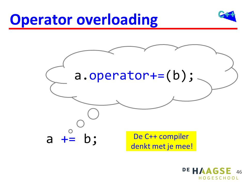 Operator overloading is simpel!